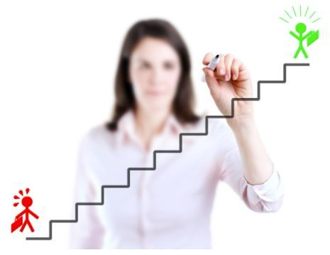 Standing Woman improving work routines drawing success by a line graph going up to the top of staircase